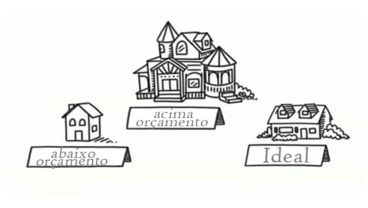 Orçamento-casa-construcao